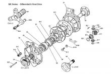 Differential Section (MK Series & Webster)